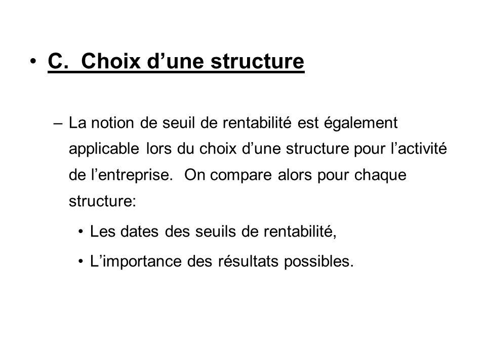 C. Choix d'une structure