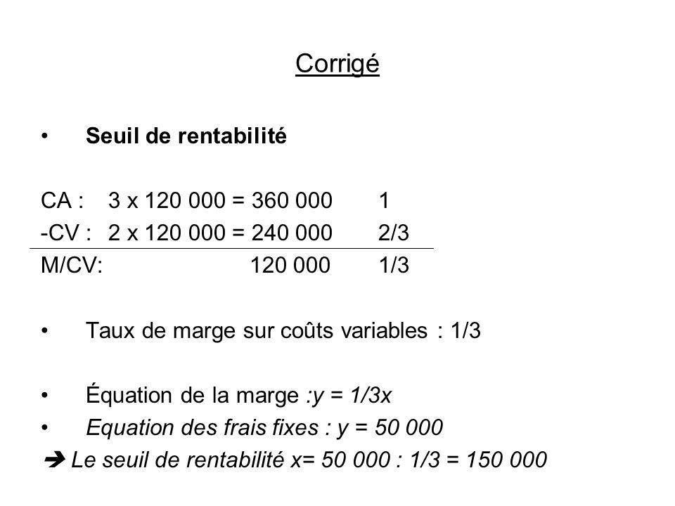 Corrigé Seuil de rentabilité CA : 3 x 120 000 = 360 000 1