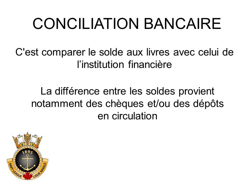 Tenue de livre directives d utilisation pr sent es ppt t l charger - Difference entre conciliation et mediation ...