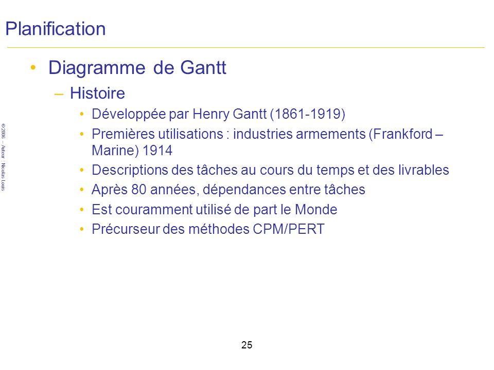 Planification Diagramme de Gantt Histoire