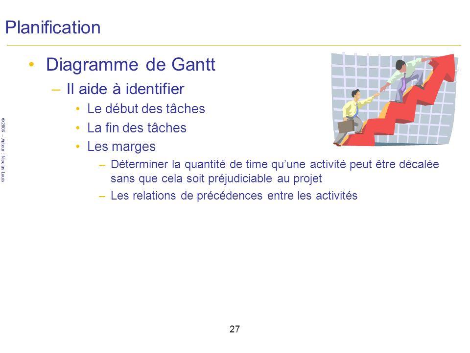 Planification Diagramme de Gantt Il aide à identifier