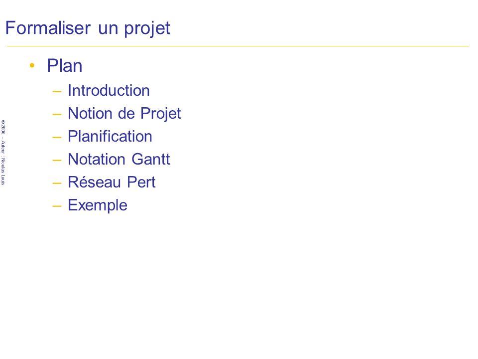 Formaliser un projet Plan Introduction Notion de Projet Planification