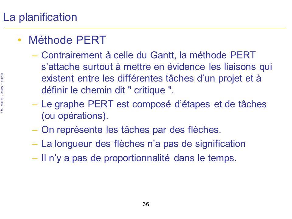 La planification Méthode PERT