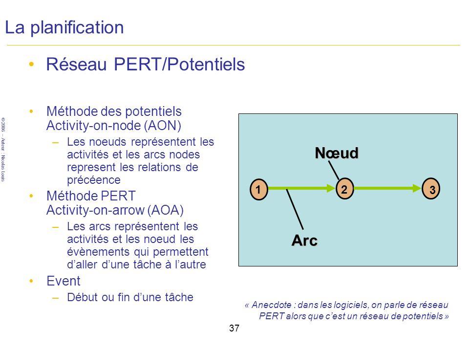 Réseau PERT/Potentiels