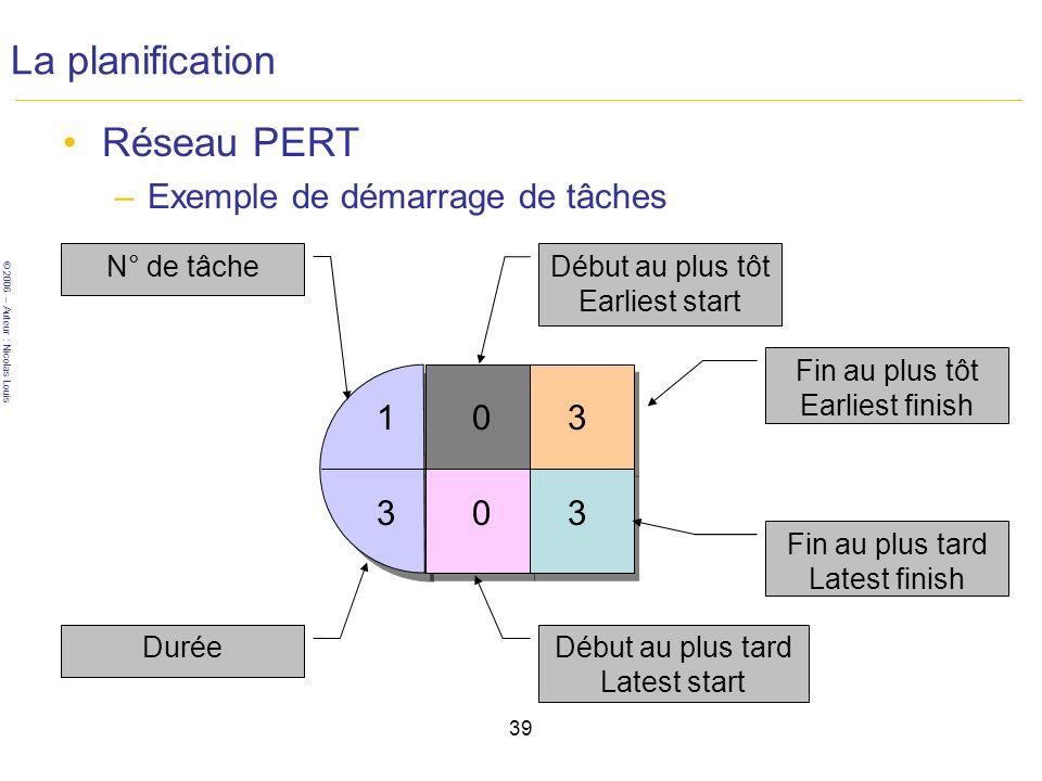 La planification Réseau PERT Exemple de démarrage de tâches 1 3