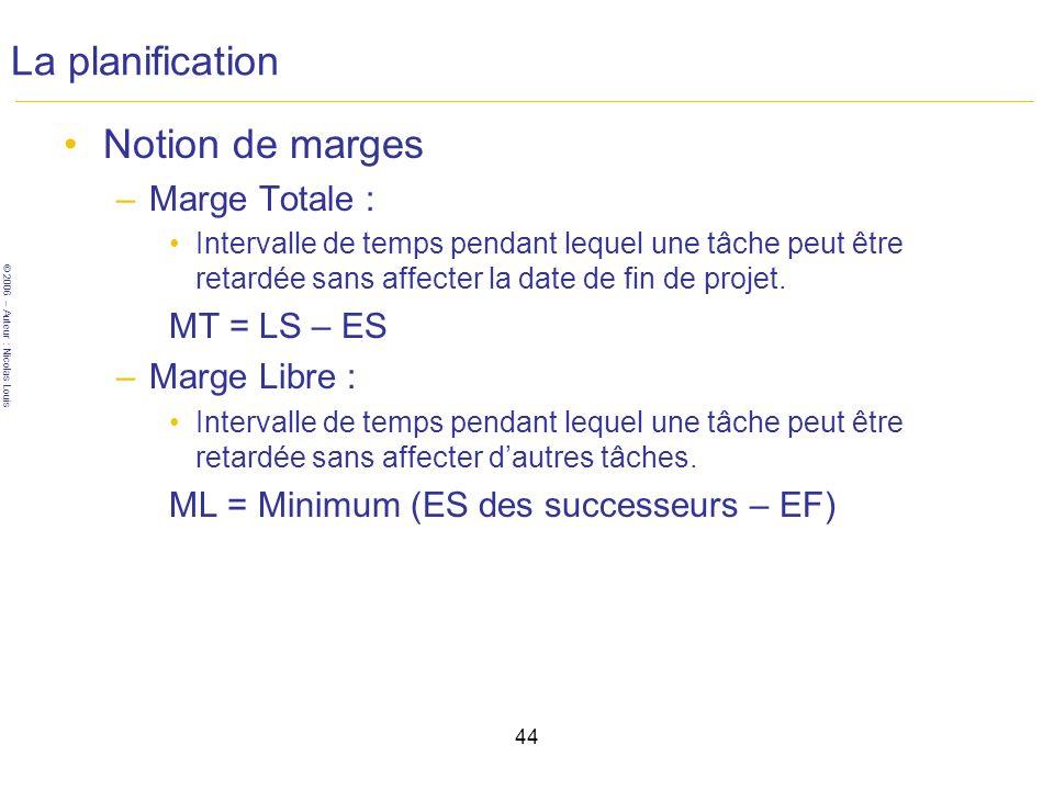 La planification Notion de marges Marge Totale : MT = LS – ES