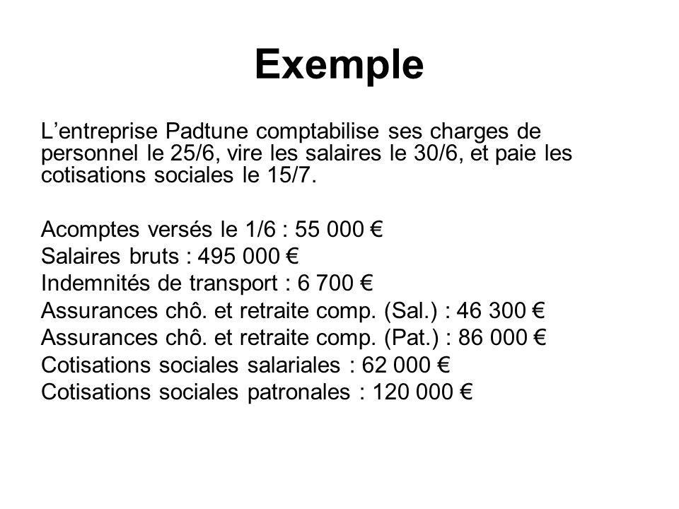 Exemple L'entreprise Padtune comptabilise ses charges de personnel le 25/6, vire les salaires le 30/6, et paie les cotisations sociales le 15/7.
