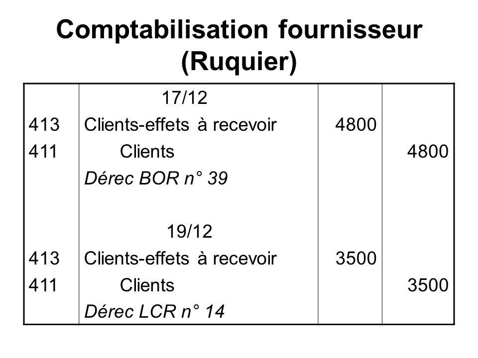 Comptabilisation fournisseur (Ruquier)