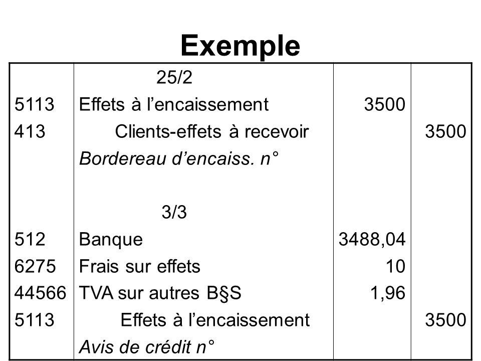 Exemple 5113 413 512 6275 44566 25/2 Effets à l'encaissement