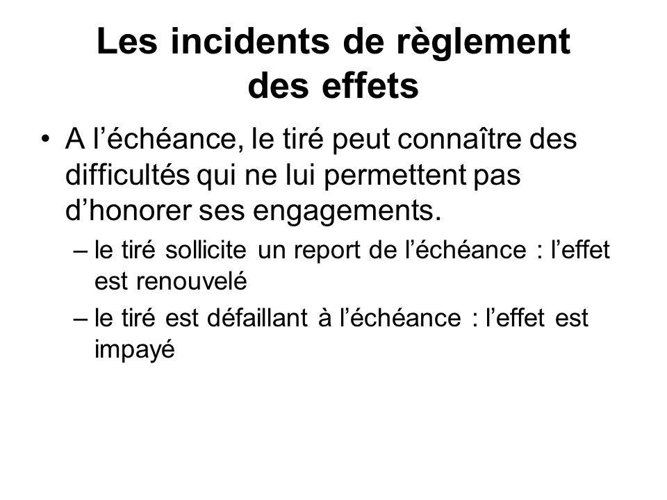 Les incidents de règlement des effets