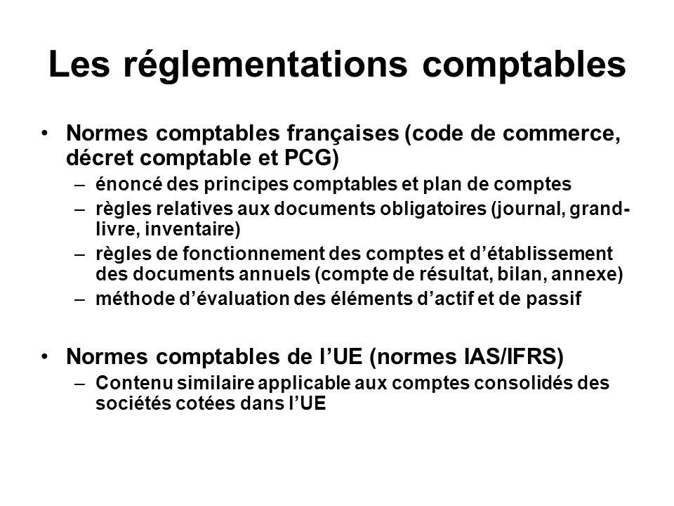 Les réglementations comptables