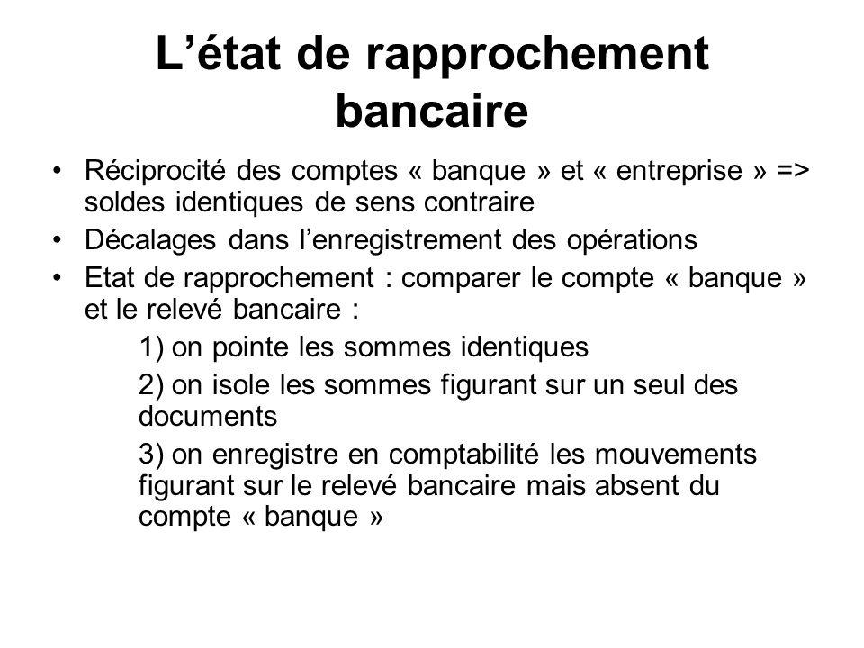 L'état de rapprochement bancaire