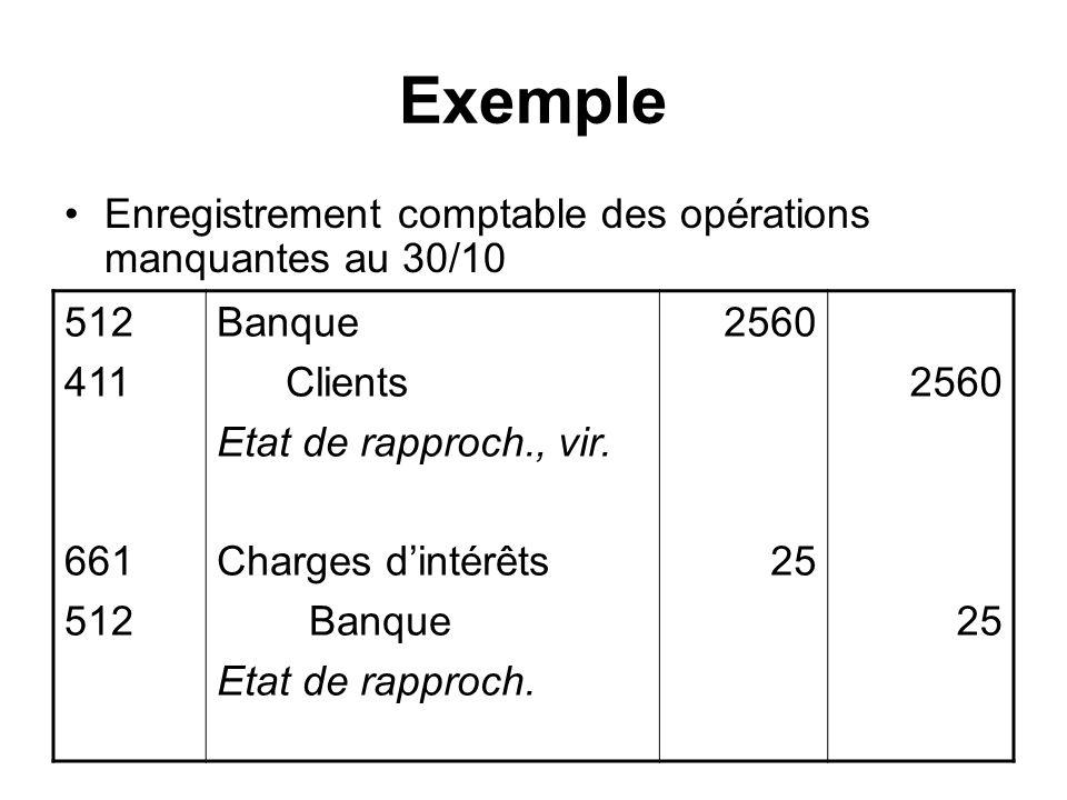 Exemple Enregistrement comptable des opérations manquantes au 30/10