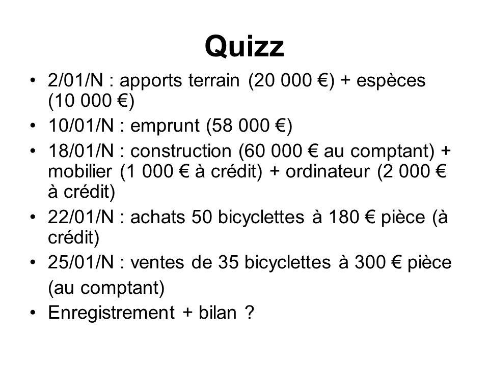 Quizz 2/01/N : apports terrain (20 000 €) + espèces (10 000 €)