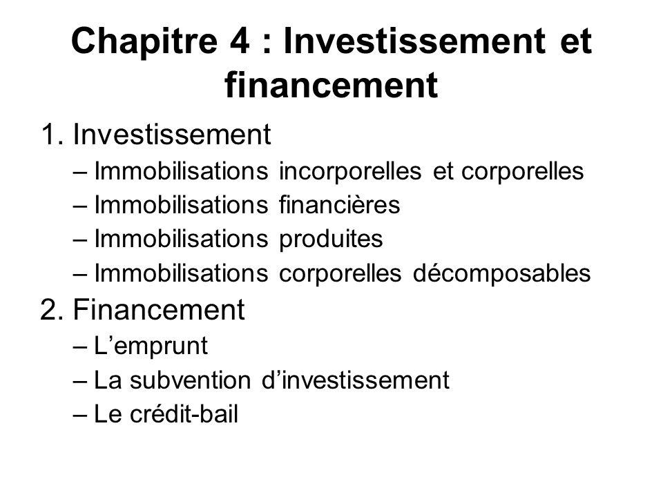 Chapitre 4 : Investissement et financement