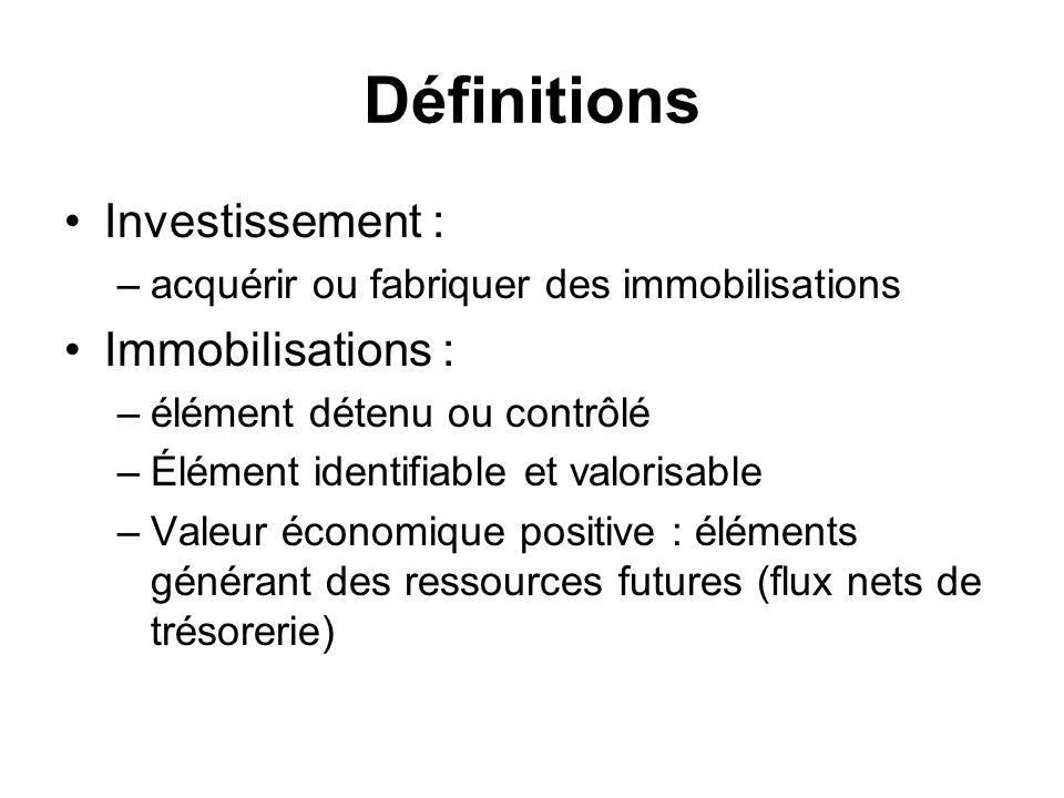 Définitions Investissement : Immobilisations :