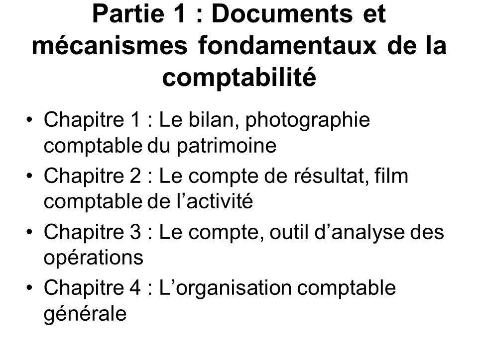 Partie 1 : Documents et mécanismes fondamentaux de la comptabilité