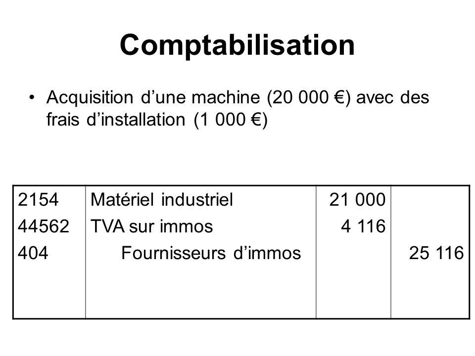 Comptabilisation Acquisition d'une machine (20 000 €) avec des frais d'installation (1 000 €) 2154.