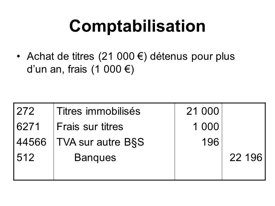 Comptabilisation Achat de titres (21 000 €) détenus pour plus d'un an, frais (1 000 €) 272. 6271.