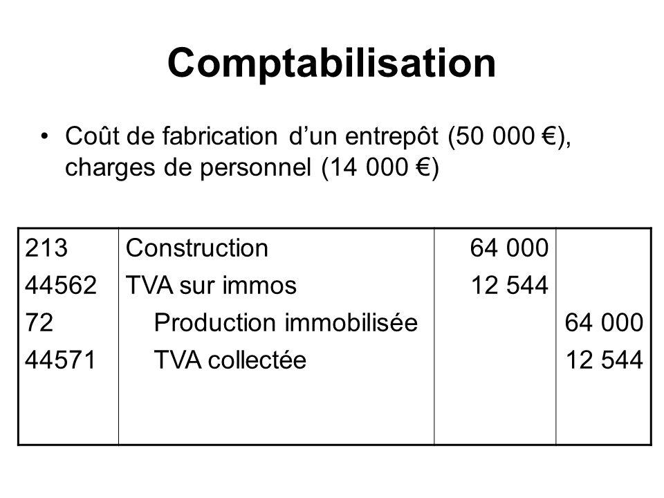 Comptabilisation Coût de fabrication d'un entrepôt (50 000 €), charges de personnel (14 000 €) 213.