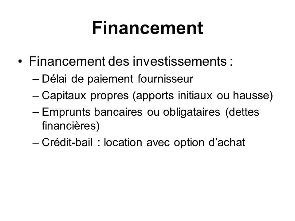 Financement Financement des investissements :
