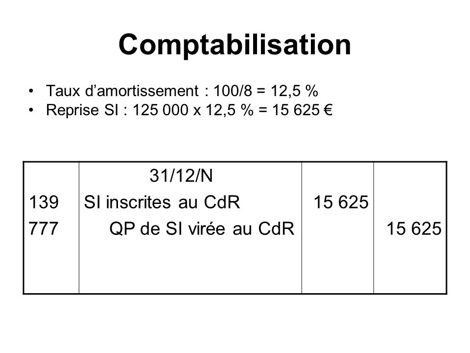Comptabilisation 139 777 31/12/N SI inscrites au CdR