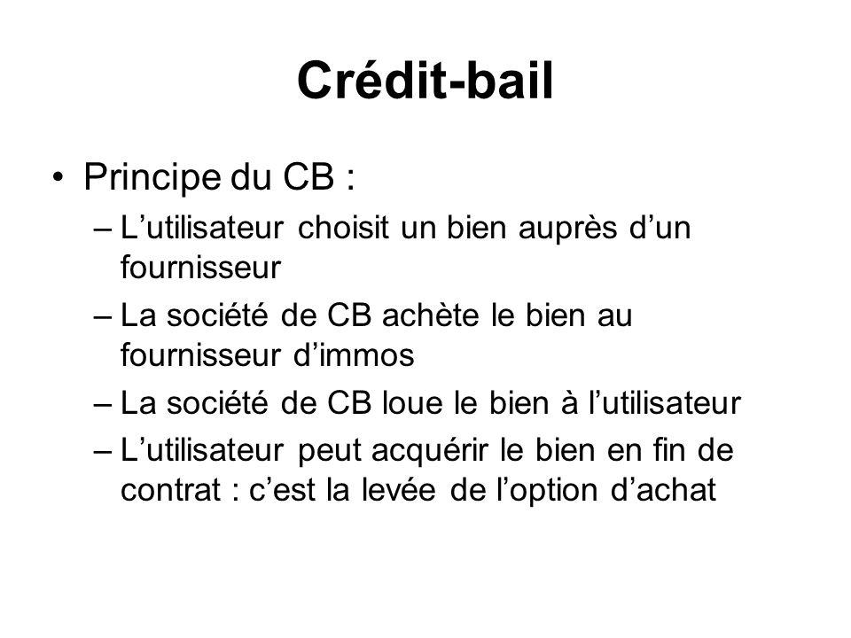 Crédit-bail Principe du CB :