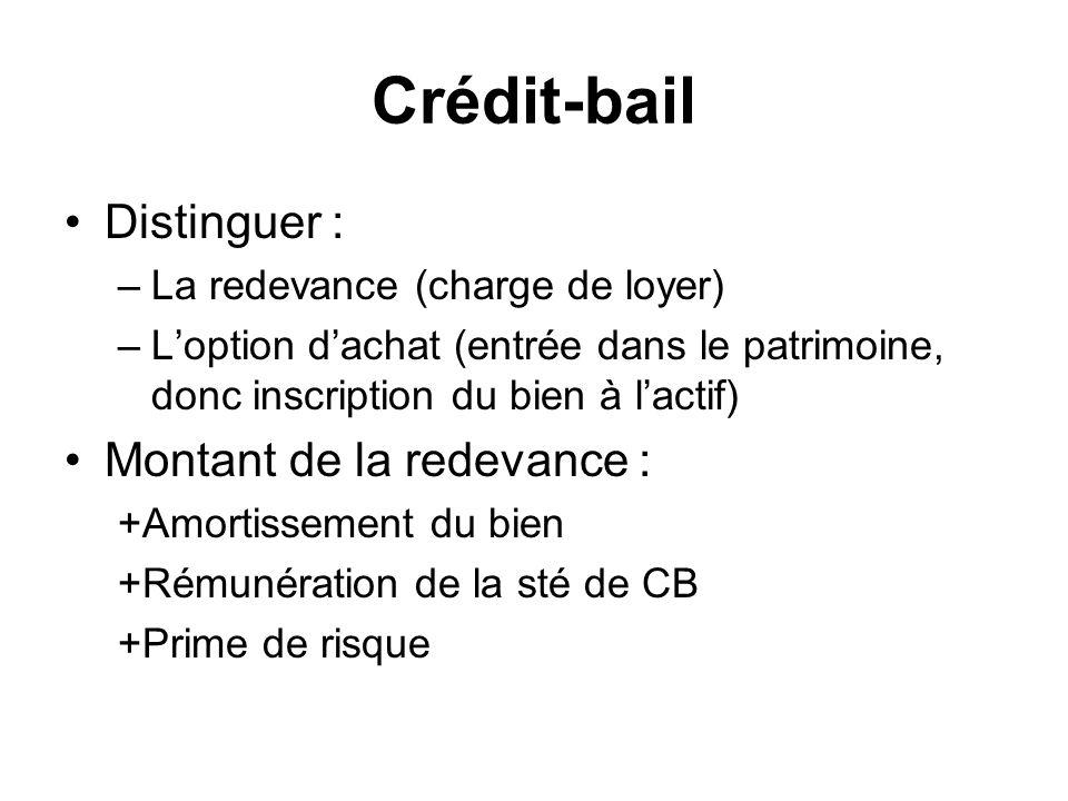 Crédit-bail Distinguer : Montant de la redevance :