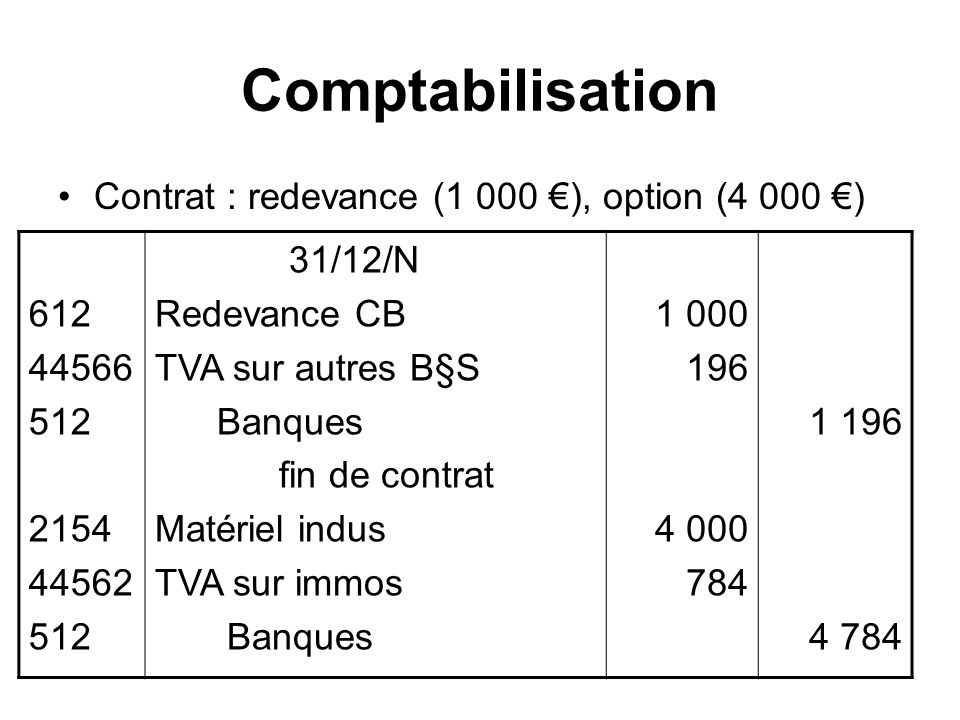 Comptabilisation Contrat : redevance (1 000 €), option (4 000 €) 612