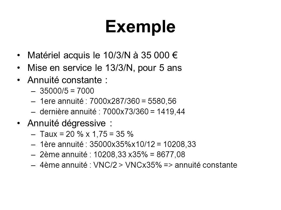 Exemple Matériel acquis le 10/3/N à 35 000 €