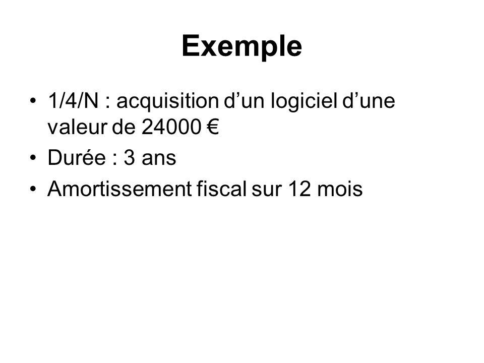 Exemple 1/4/N : acquisition d'un logiciel d'une valeur de 24000 €