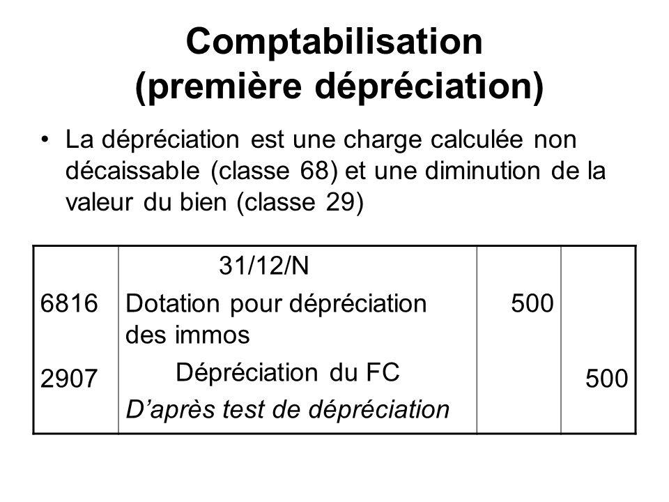 Comptabilisation (première dépréciation)