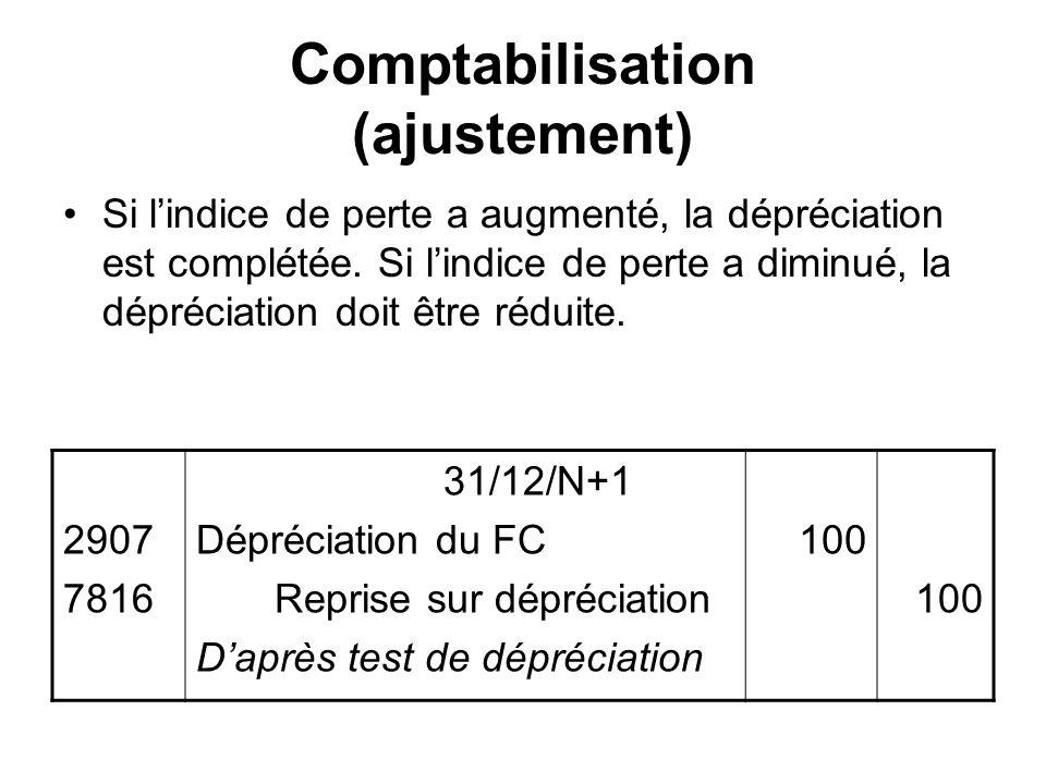 Comptabilisation (ajustement)