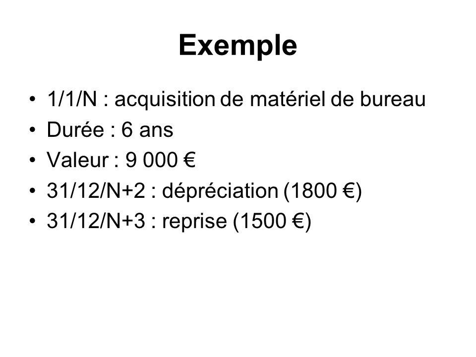 Exemple 1/1/N : acquisition de matériel de bureau Durée : 6 ans