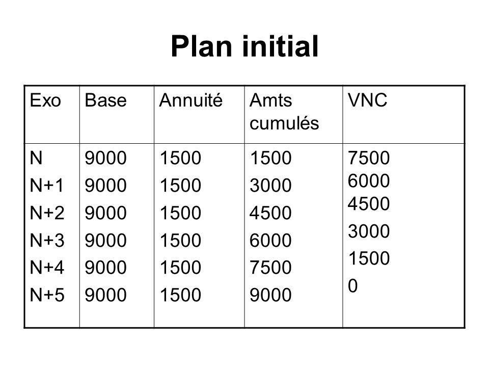 Plan initial Exo Base Annuité Amts cumulés VNC N N+1 N+2 N+3 N+4 N+5