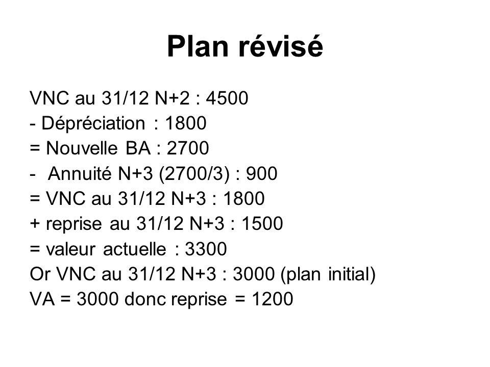 Plan révisé VNC au 31/12 N+2 : 4500 - Dépréciation : 1800