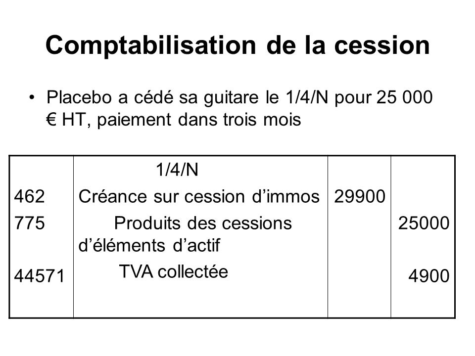 Comptabilisation de la cession