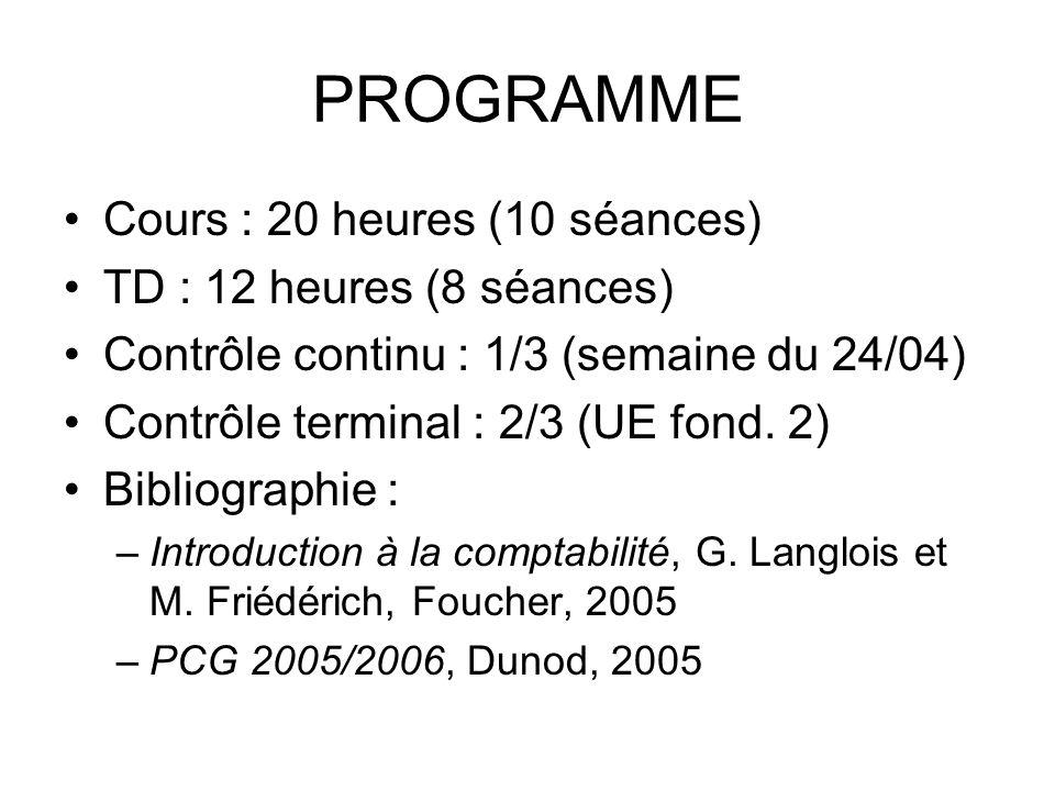 PROGRAMME Cours : 20 heures (10 séances) TD : 12 heures (8 séances)