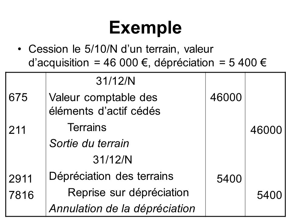 Exemple Cession le 5/10/N d'un terrain, valeur d'acquisition = 46 000 €, dépréciation = 5 400 € 675.