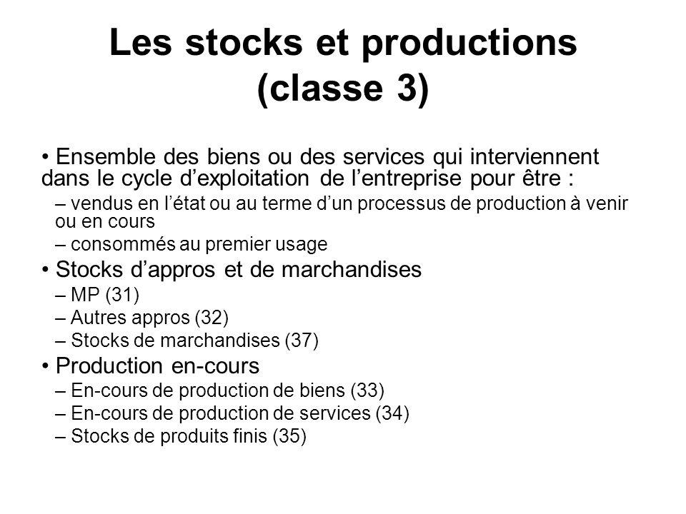 Les stocks et productions (classe 3)