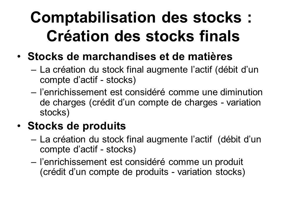 Comptabilisation des stocks : Création des stocks finals