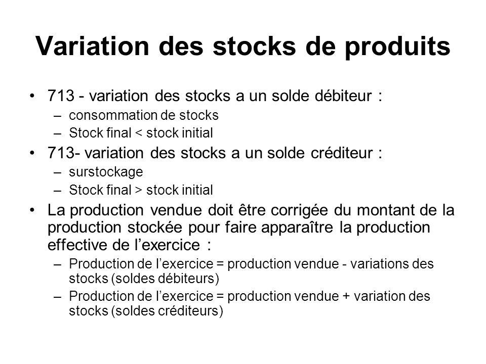 Variation des stocks de produits
