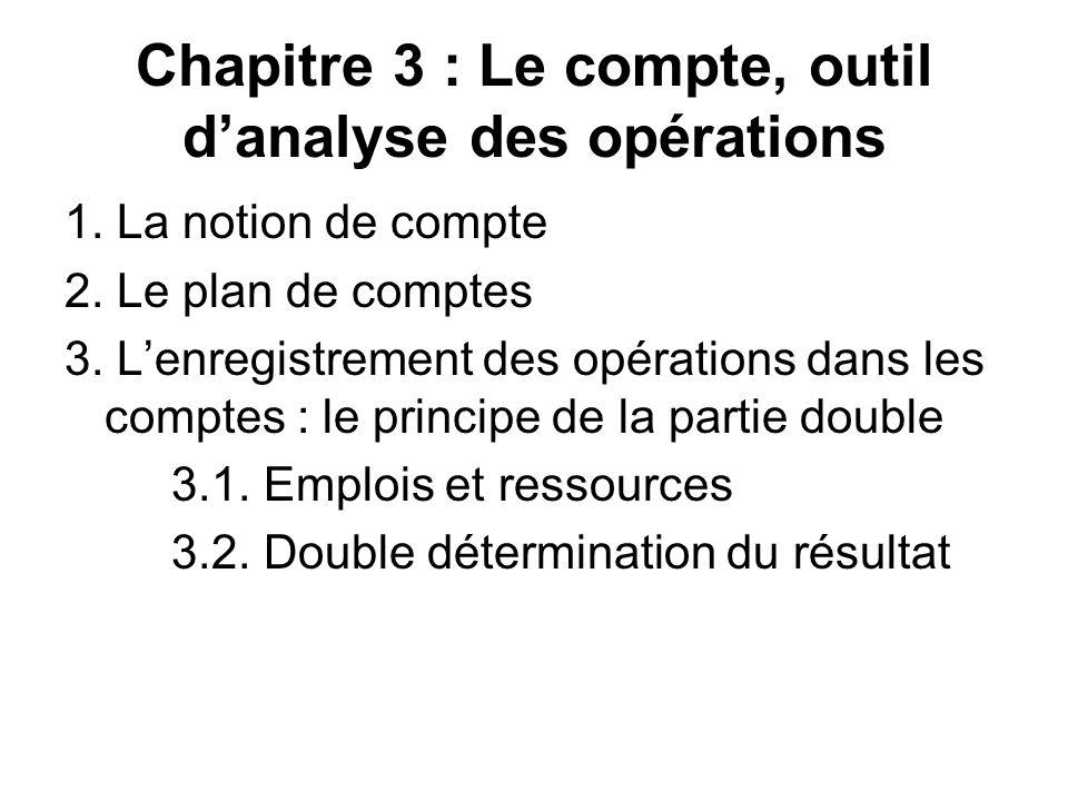 Chapitre 3 : Le compte, outil d'analyse des opérations