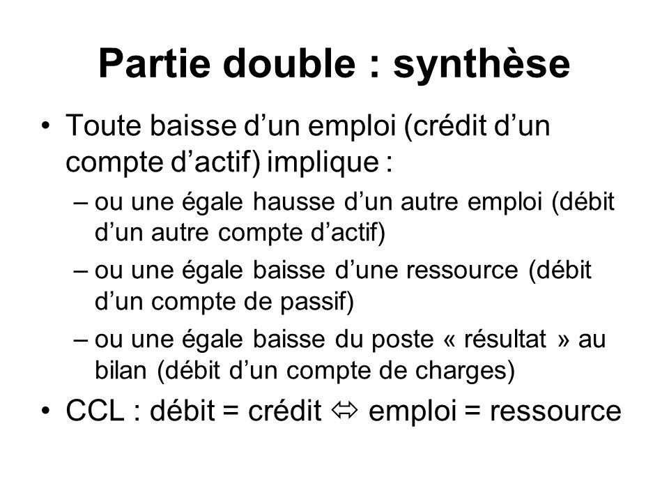Partie double : synthèse