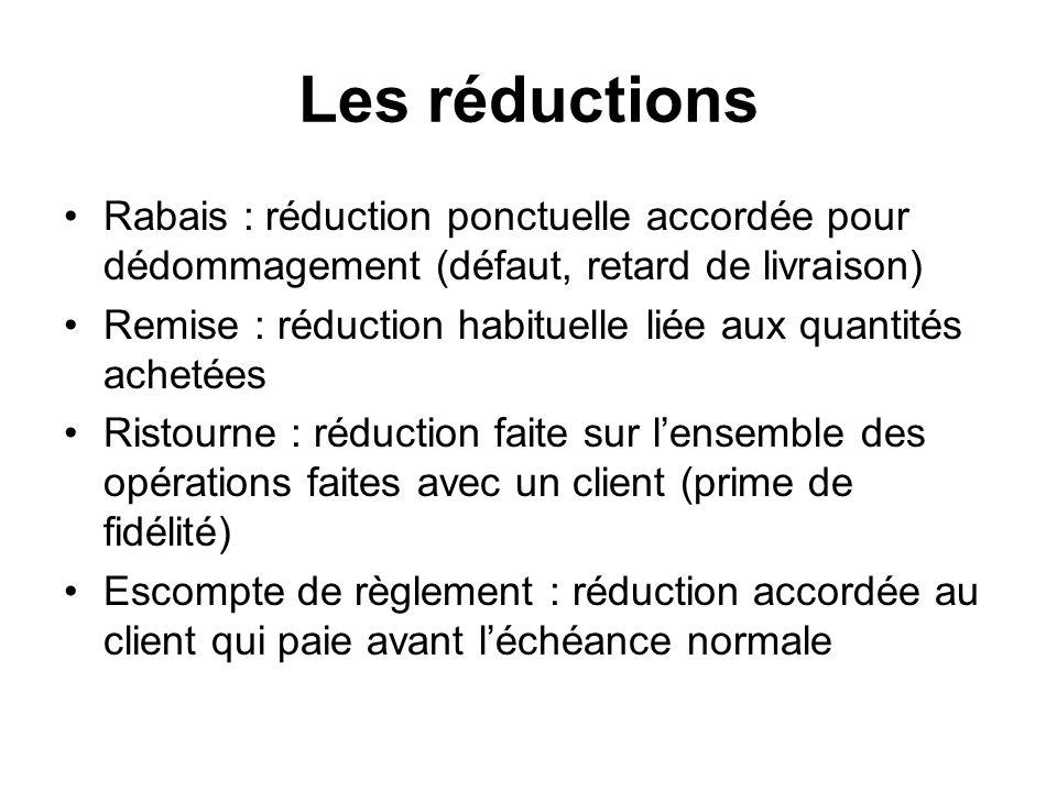 Les réductions Rabais : réduction ponctuelle accordée pour dédommagement (défaut, retard de livraison)