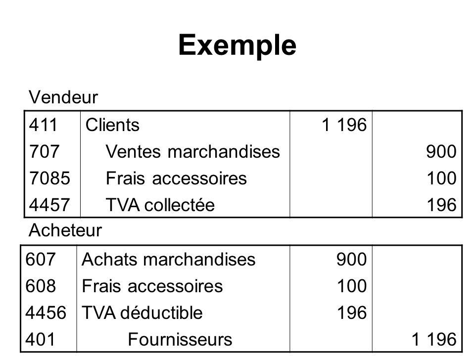 Exemple Vendeur Acheteur 411 707 7085 4457 Clients Ventes marchandises