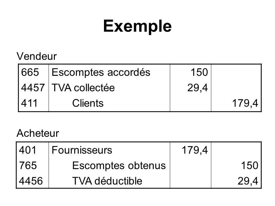 Exemple Vendeur Acheteur 665 4457 411 Escomptes accordés TVA collectée