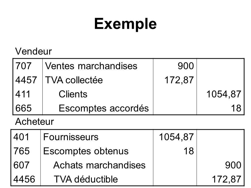 Exemple Vendeur Acheteur 707 4457 411 665 Ventes marchandises
