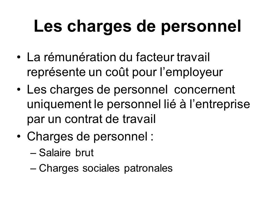 Les charges de personnel
