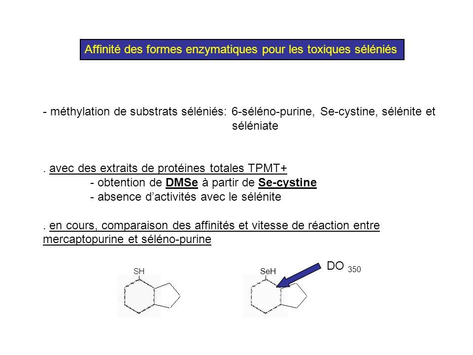 Affinité des formes enzymatiques pour les toxiques séléniés